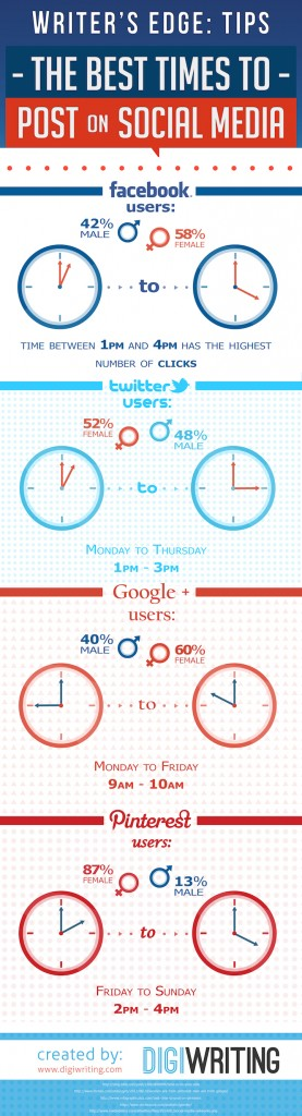 Infographic Social Media Times web size